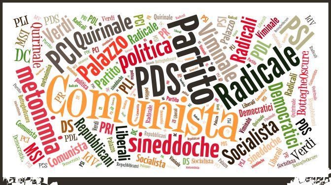 Die Metonymien in der italienischen Politik